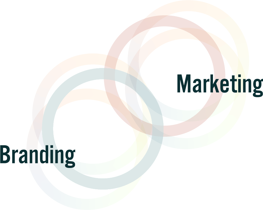 ブランディングとマーケティングは両輪です。